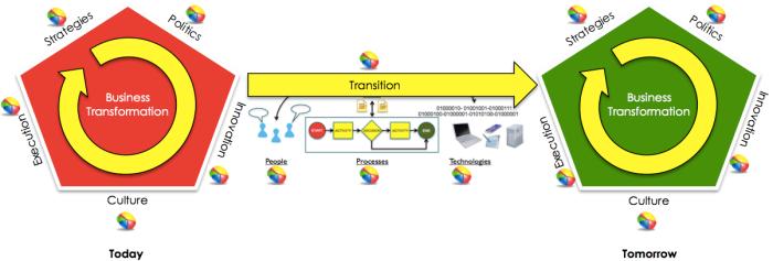 Understanding and Applying PredictiveAnalytics