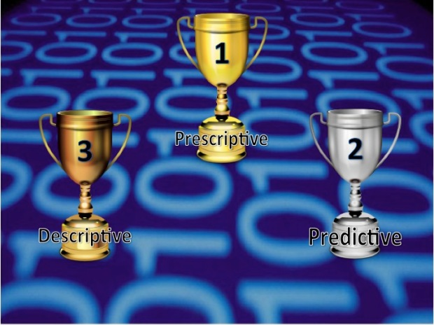 Analytics Trophies