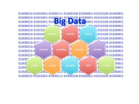 Big Data Vs