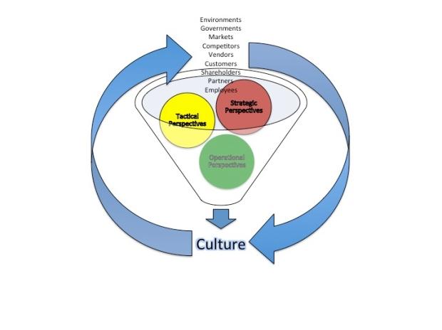 Cultural Infleunces.jpg