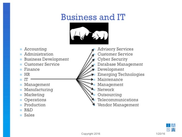 slide06-business-vs-it-1