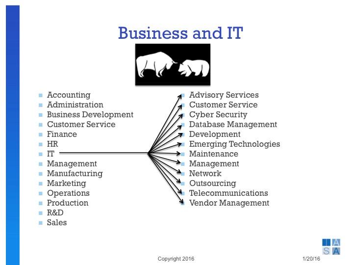 slide06-business-vs-it-1