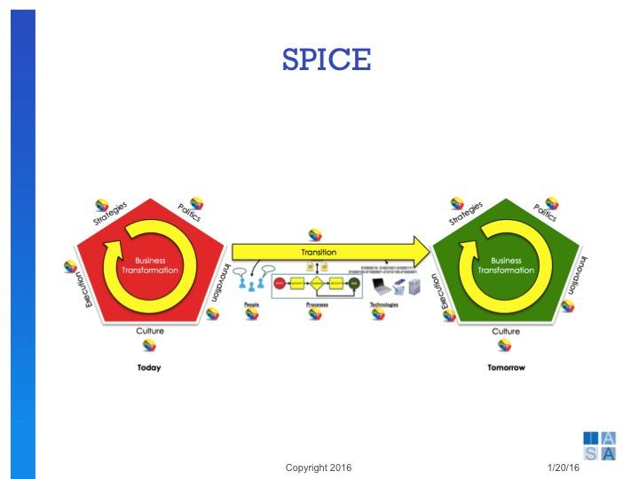 slide09-spice
