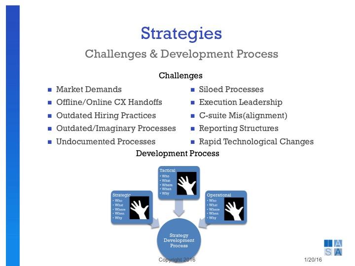 slide11-strategies-2