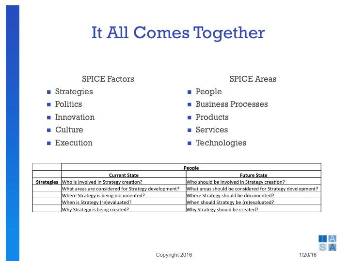 slide21-it-all-comes-together