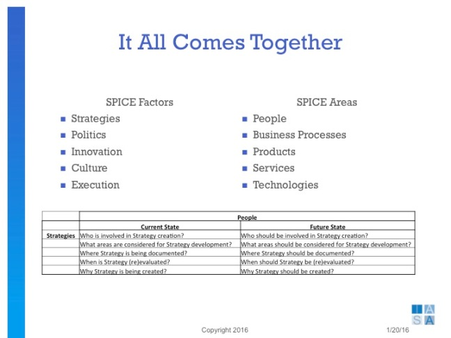 slide21-it-all-comes-together