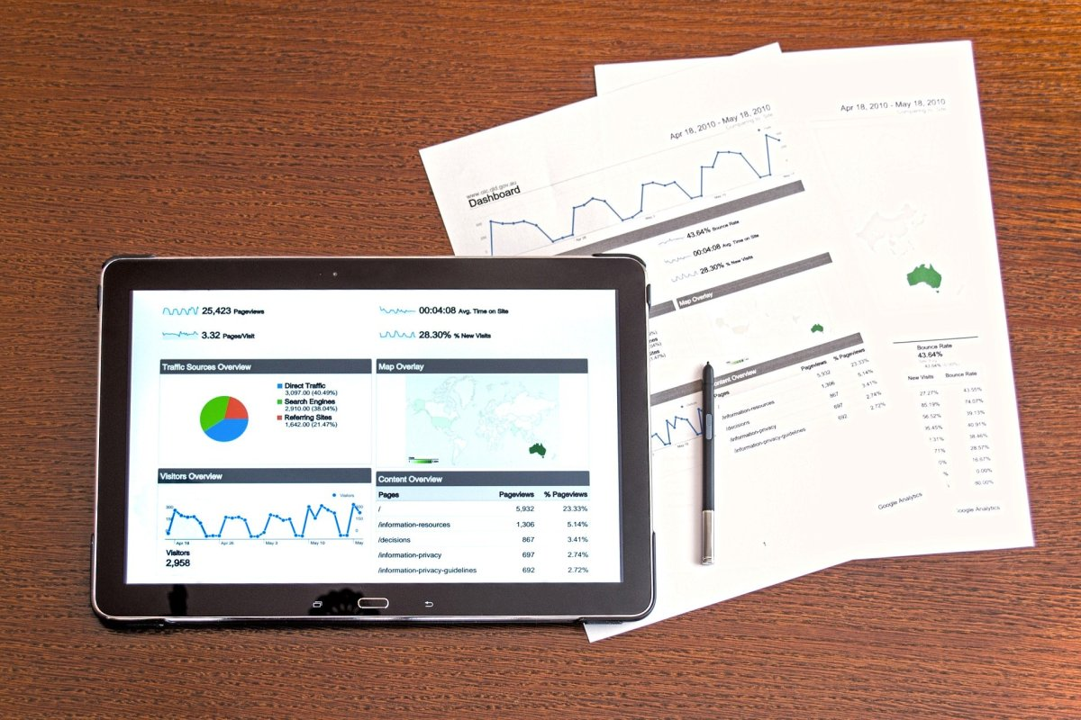 5 Questions To Ask About Business Intelligence(BI)